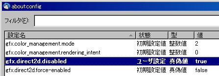 Thunderbird「about:config」画面