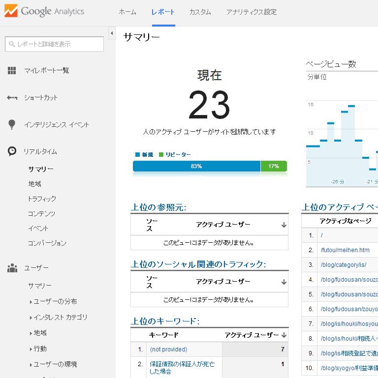 Googleアナリティクス、リアルタイムレポートのスクリーンショット