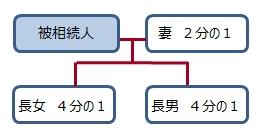 sujisozoku-1