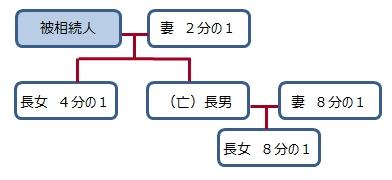 sujisozoku-2
